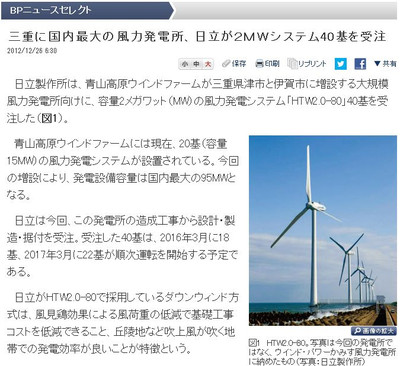 Nikkei_wind